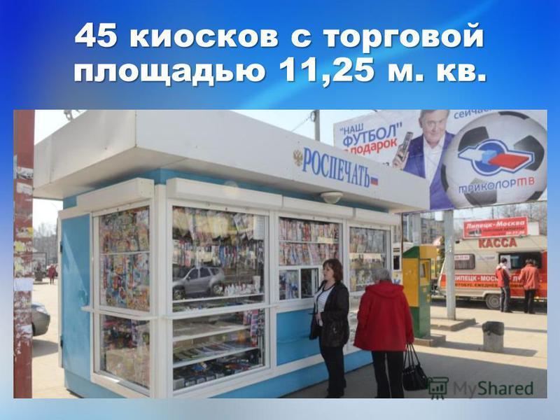 45 киосков с торговой площадью 11,25 м. кв.