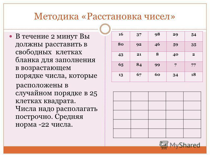Методика «Расстановка чисел» В течение 2 минут Вы должны расставить в свободных клетках бланка для заполнения в возрастающем порядке числа, которые расположены в случайном порядке в 25 клетках квадрата. Числа надо располагать построчно. Средняя норма