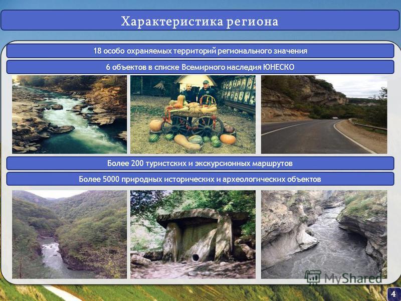 4 Более 200 туристских и экскурсионных маршрутов 18 особо охраняемых территорий регионального значения 6 объектов в списке Всемирного наследия ЮНЕСКО Более 5000 природных исторических и археологических объектов Характеристика региона
