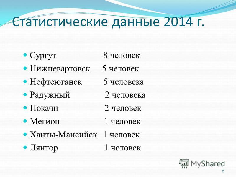 Статистические данные 2014 г. Сургут 8 человек Нижневартовск 5 человек Нефтеюганск 5 человека Радужный 2 человека Покачи 2 человек Мегион 1 человек Ханты-Мансийск 1 человек Лянтор 1 человек 8