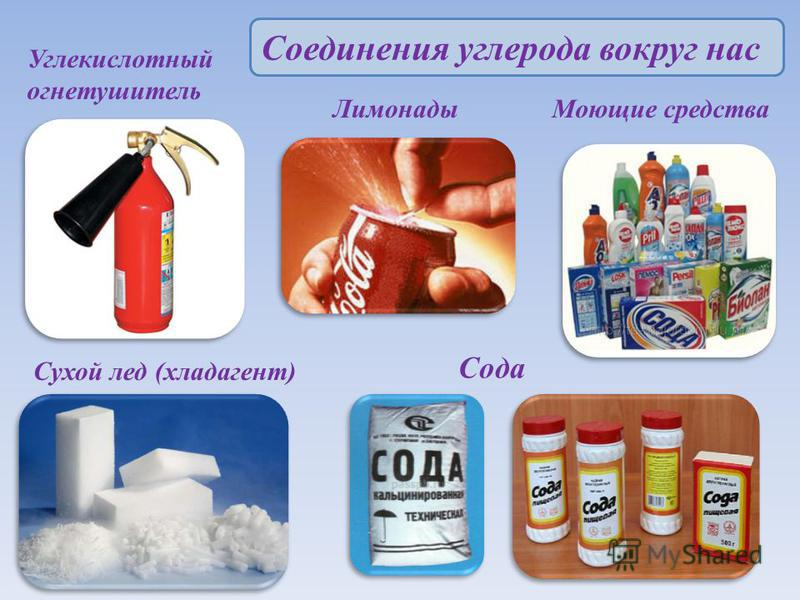 Углекислотный огнетушитель Сухой лед (хладагент) Сода Моющие средства Лимонады Соединения углерода вокруг нас