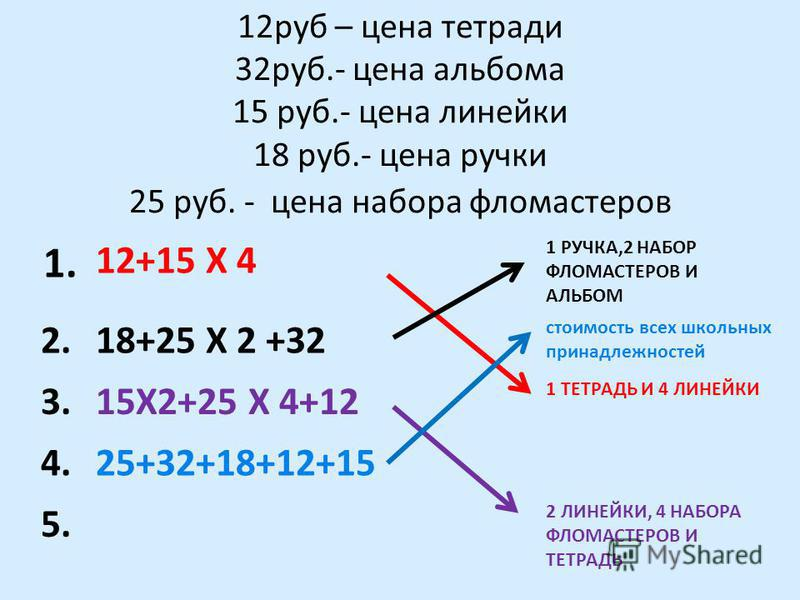 12 руб – цена тетради 32 руб.- цена альбома 15 руб.- цена линейки 18 руб.- цена ручки 25 руб. - цена набора фломастеров 1. 12+15 Х 4 1 РУЧКА,2 НАБОР ФЛОМАСТЕРОВ И АЛЬБОМ 2.18+25 Х 2 +32 стоимость всех школьных принадлежностей 3.15Х2+25 Х 4+12 1 ТЕТРА