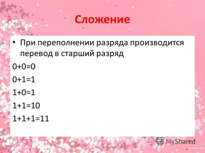 Сложение При переполнении разряда производится перевод в старший разряд 0+0=0 0+1=1 1+0=1 1+1=10 1+1+1=11