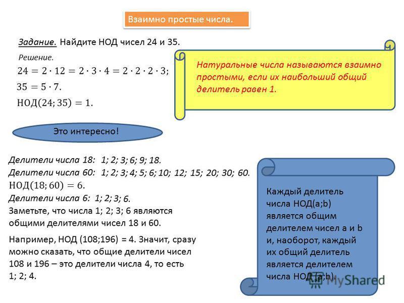 Задание.Найдите НОД чисел 24 и 35. Решение. Натуральные числа называются взаимно простыми, если их наибольший общий делитель равен 1. Взаимно простые числа. Это интересно! Делители числа 18:1; 2; 3;6;9;18. Делители числа 60:1; 2; 3;4;5;6; 10;12;15;20