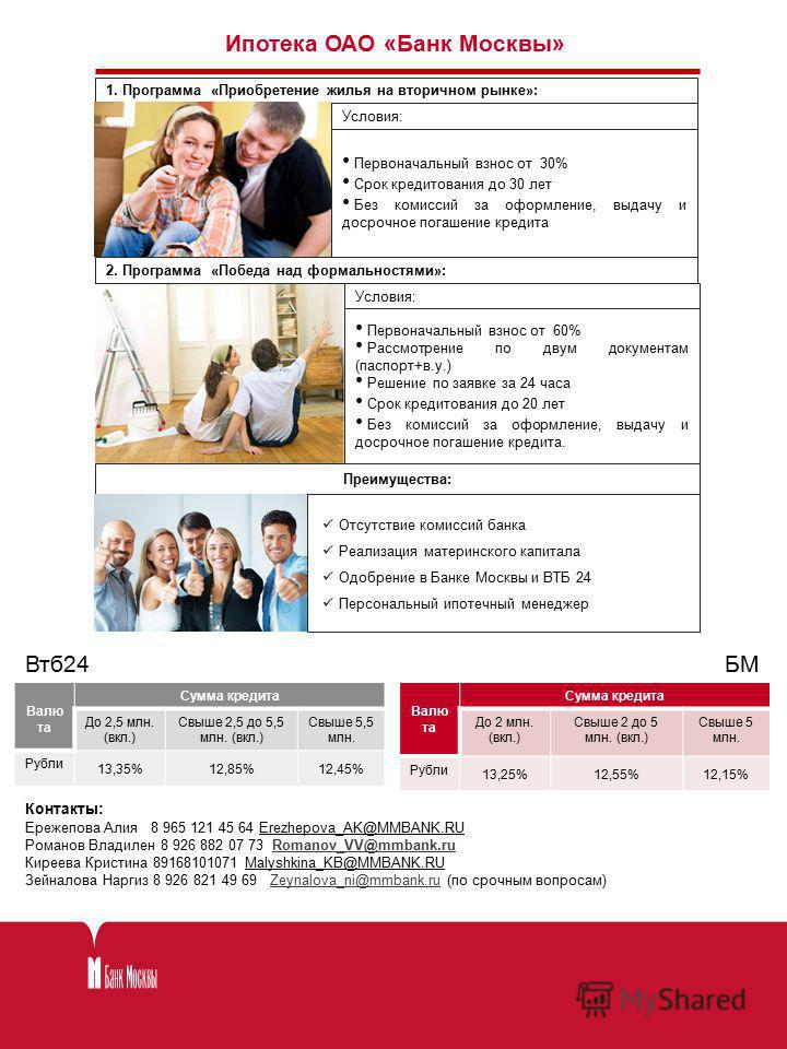люди разные, ипотека втб 24 москвы кредит по двум документам институт ТулГУ, Тула