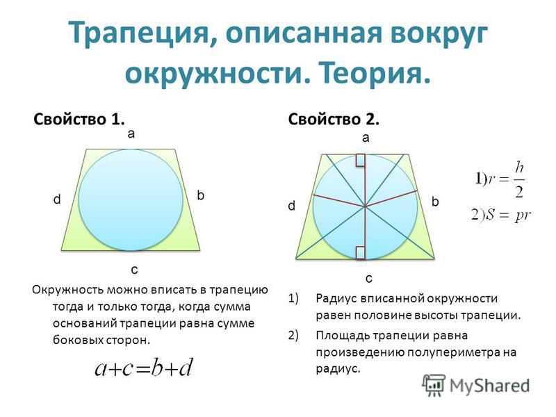 Трапеция, описанная вокруг окружности. Теория. Свойство 1. Окружность можно вписать в трапецию тогда и только тогда, когда сумма оснований трапеции равна сумме боковых сторон. Свойство 2. 1)Радиус вписанной окружности равен половине высоты трапеции.