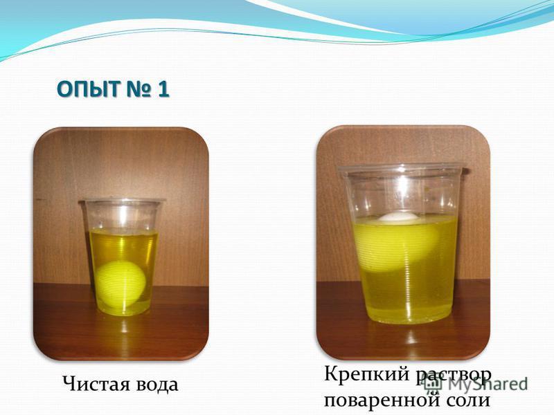 ОПЫТ 1 Чистая вода Крепкий раствор поваренной соли