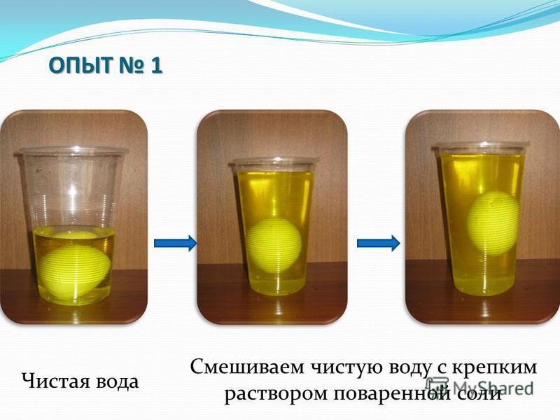ОПЫТ 1 Чистая вода Смешиваем чистую воду с крепким раствором поваренной соли