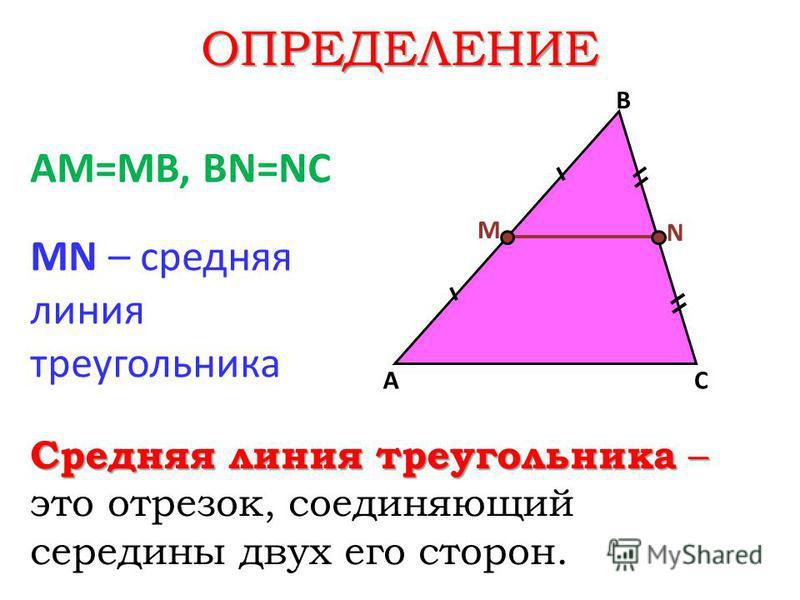 ОПРЕДЕЛЕНИЕ AC B M N AM=MB, BN=NC MN – средняя линия треугольника Средняя линия треугольника – Средняя линия треугольника – это отрезок, соединяющий середины двух его сторон.