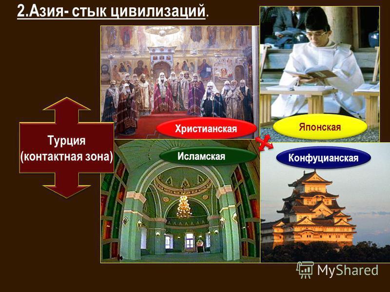 2.Азия- стык цивилизаций. Христианская Японская Исламская Конфуцианская Турция (контактная зона) Турция (контактная зона)