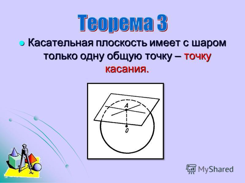 Касательная плоскость имеет с шаром только одну общую точку – точку касания. Касательная плоскость имеет с шаром только одну общую точку – точку касания.