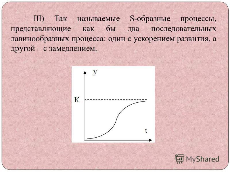 III) Так называемые S-образные процессы, представляющие как бы два последовательных лавинообразных процесса: один с ускорением развития, а другой – с замедлением.