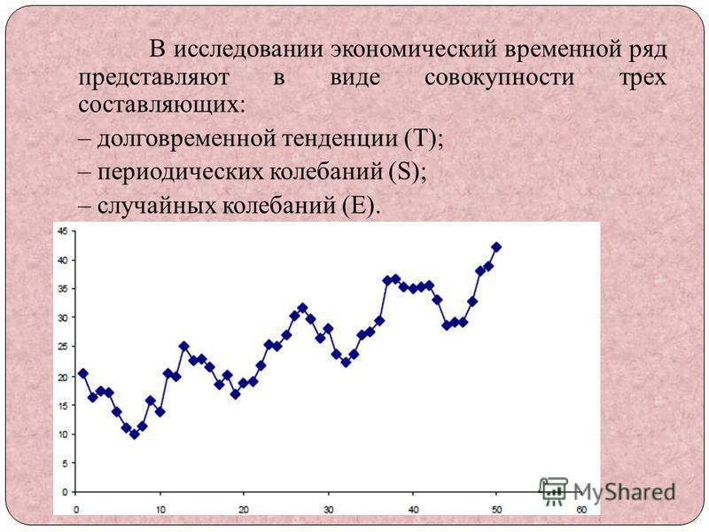 В исследовании экономический временной ряд представляют в виде совокупности трех составляющих: – долговременной тенденции (Т); – периодических колебаний (S); – случайных колебаний (E).