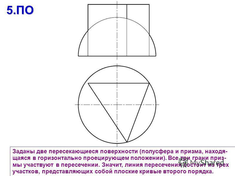 Заданы две пересекающиеся поверхности (полусфера и призма, находящаяся в горизонтально проецирующем положении). Все три грани приз- мы участвуют в пересечении. Значит, линия пересечения состоит из трех участков, представляющих собой плоские кривые вт