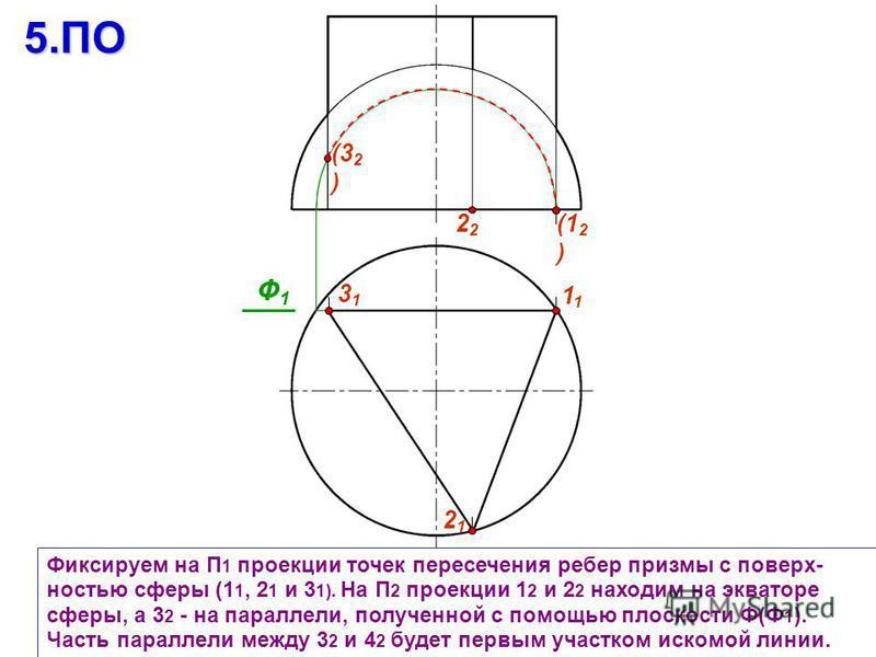 Фиксируем на П 1 проекции точек пересечения ребер призмы с поверхностью сферы (1 1, 2 1 и 3 1). На П 2 проекции 1 2 и 2 2 находим на экваторе сферы, а 3 2 - на параллели, полученной с помощью плоскости Ф(Ф 1 ). Часть параллели между 3 2 и 4 2 будет п