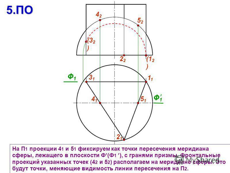 3131 1 На П 1 проекции 4 1 и 5 1 фиксируем как точки пересечения меридиана сферы, лежащего в плоскости Ф (Ф 1 ), с гранями призмы. Фронтальные проекций указанных точек (4 2 и 5 2 ) располагаем на меридиане сферы. Это будут точки, меняющие видимость л