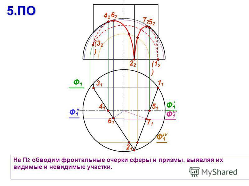 2 3131 На П 2 обводим фронтальные очерки сферы и призмы, выявляя их видимые и невидимые участки. 2121 Ф1Ф1 Ф1Ф1 4242 5252 4141 7171 6161 Ф1Ф1 IV 5151 Ф1Ф1 6262 (32)(32)5. ПО Ф1Ф1 7272 1 (12)(12)