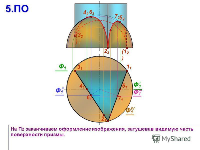 2 3131 На П 2 заканчиваем оформление изображения, затушевав видимую часть поверхности призмы. 2121 Ф1Ф1 Ф1Ф1 4242 5252 4141 7171 6161 Ф1Ф1 IV 5151 Ф1Ф1 6262 (32)(32)5. ПО Ф1Ф1 7272 1 (12)(12)