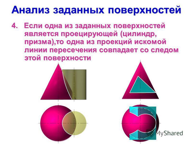 Анализ заданных поверхностей 4. Если одна из заданных поверхностей является проецирующей (цилиндр, призма),то одна из проекций искомой линии пересечения совпадает со следом этой поверхности