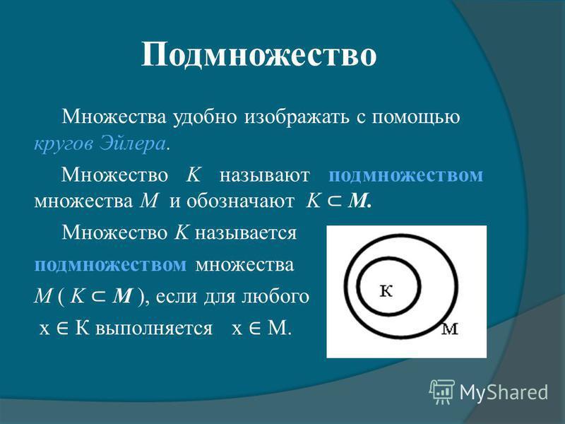 Подмножество Множества удобно изображать с помощью кругов Эйлера. Множество K называют подмножеством множества М и обозначают K M. Множество K называется подмножеством множества M ( K M ), если для любого х К выполняется х М.