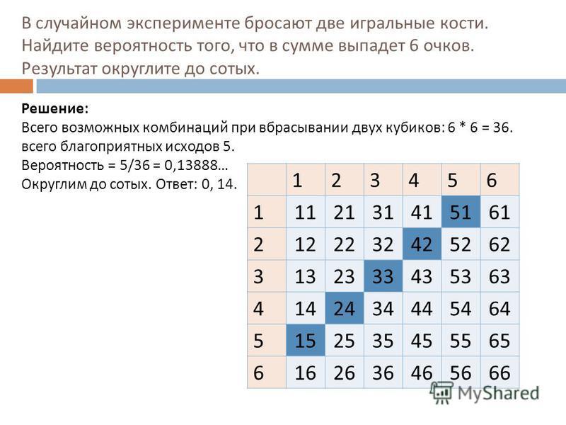 В случайном эксперименте бросают две игральные кости. Найдите вероятность того, что в сумме выпадет 6 очков. Результат округлите до сотых. Решение: Всего возможных комбинаций при вбрасывании двух кубиков: 6 * 6 = 36. всего благоприятных исходов 5. Ве