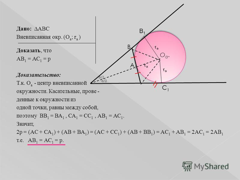 Дано: АВС Вневписанная окр. (О а ; r a ) Доказать, что АВ 1 = АС 1 = p Доказательство: Т.к. О а - центр вневписанной окружности. Касательные, прове - денные к окружности из одной точки, равны между собой, поэтому ВВ 1 = ВА 1, СА 1 = СС 1, АВ 1 = АС 1
