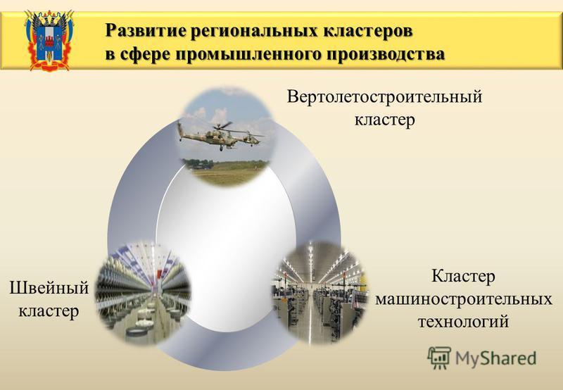 Кластер машиностроительных технологий Швейный кластер Вертолетостроительный кластер Развитие региональных кластеров Развитие региональных кластеров в сфере промышленного производства в сфере промышленного производства
