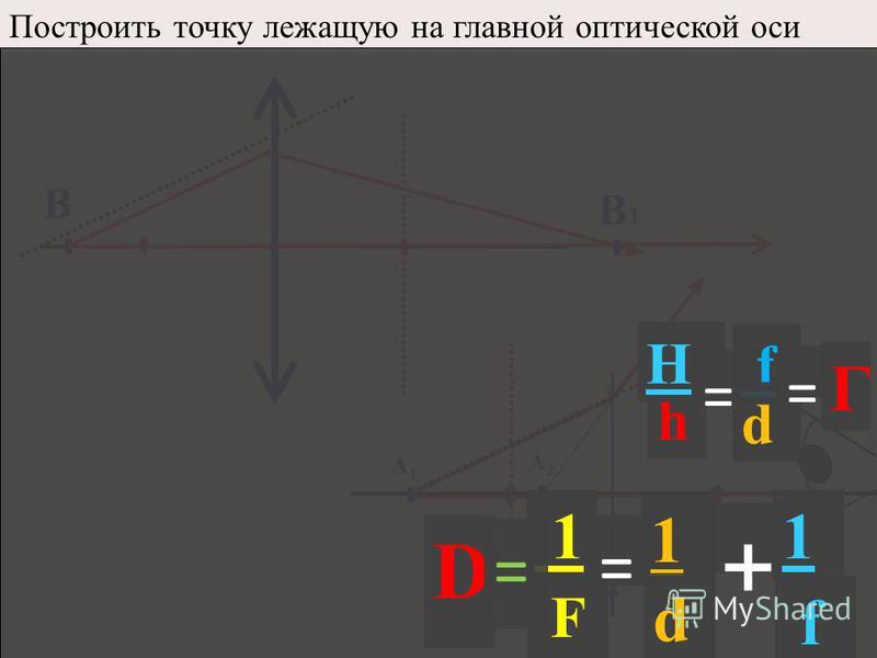 15. Оптическая сила линзы равна 4 дптр. Чему равно фокусное растояние этой линзы ? Ответ введите в сантиметрах с точностью до целых D= D 0 ( ) D 0 (рас.) 0 Д 0 Д 0 0 М 0 М 0 F 1 = d + f 1 1 1 м - 1 дптр 2 м - 0,5 F=25cм F 1 = 1 d + f 1 D = h H = f d
