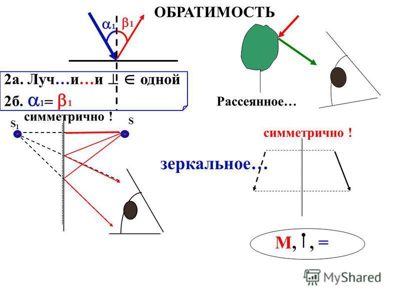 ЛР1 0 ИЗМЕРЕНИЕ ФОКУСНОГО РАССТОЯНИЯ И ОПТИЧЕСКОЙ СИЛЫ СОБИРАЮЩЕЙ ЛИНЗЫ Д, = F F F F F F d=30 см f= см d= см f= см d= см F 1 = 1 d + f 1 D =