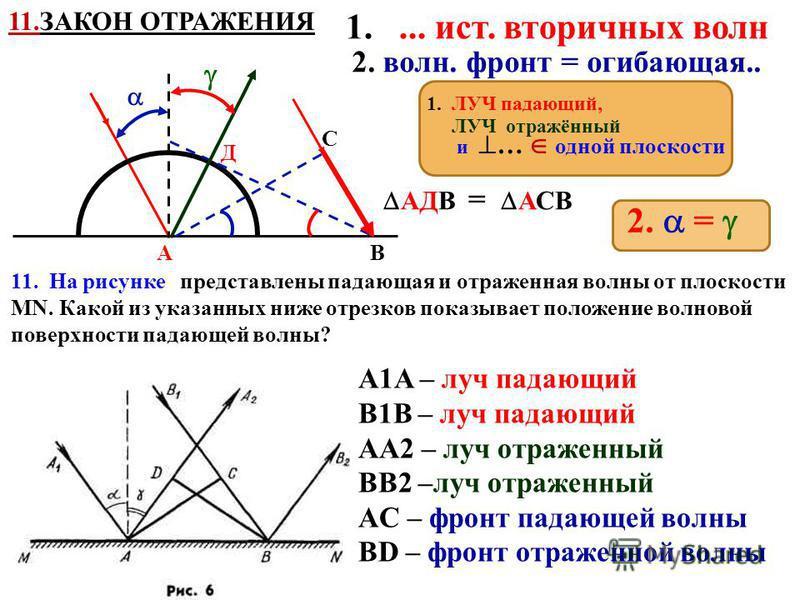 1 1 2 а. Луч…и…и одной 2 б. 1 1 ОБРАТИМОСТЬ М,, = симметрично ! Рассеянное… зеркальное… S1S1 S симметрично !