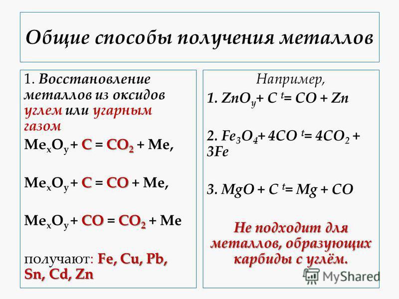 Общие способы получения металлов 1. Восстановление металлов из оксидов углем или угарным газом CCO 2 Mе x O y + C = CO 2 + Me, CCO Mе x O y + C = CO + Me, COCO 2 Mе x O y + CO = CO 2 + Me Fe, Cu, Pb, Sn, Cd, Zn получают: Fe, Cu, Pb, Sn, Cd, Zn Наприм