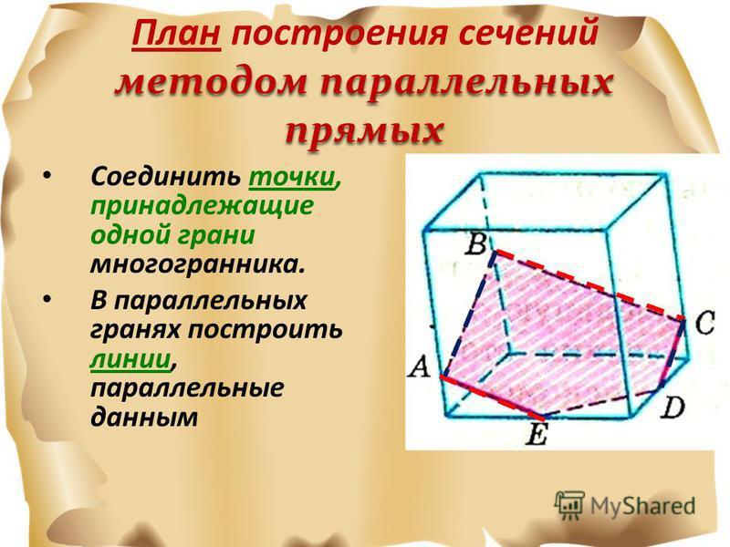 методом параллельных прямых План построения сечений методом параллельных прямых Соединить точки, принадлежащие одной грани многогранника. В параллельных гранях построить линии, параллельные данным