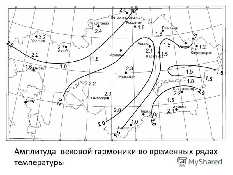Амплитуда вековой гармоники во временных рядах температуры