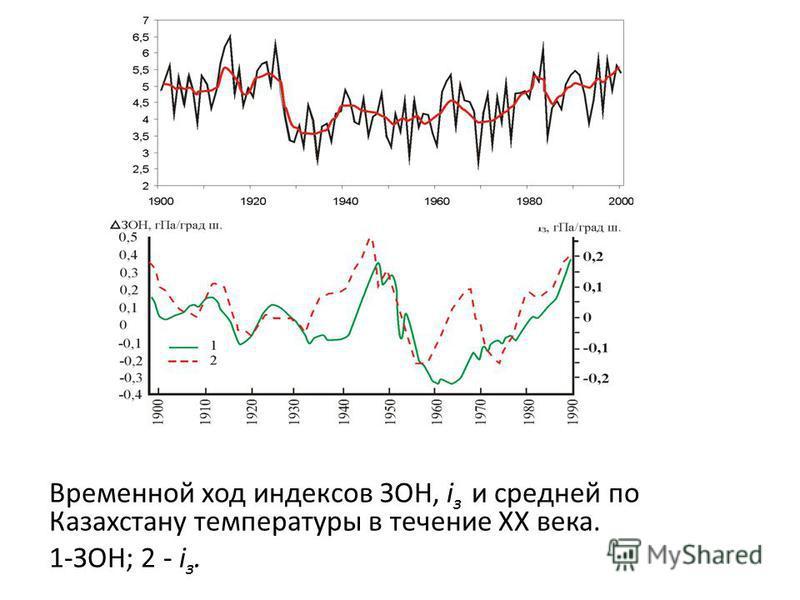 Временной ход индексов ЗОН, i з и средней по Казахстану температуры в течение ХХ века. 1-ЗОН; 2 - i з.