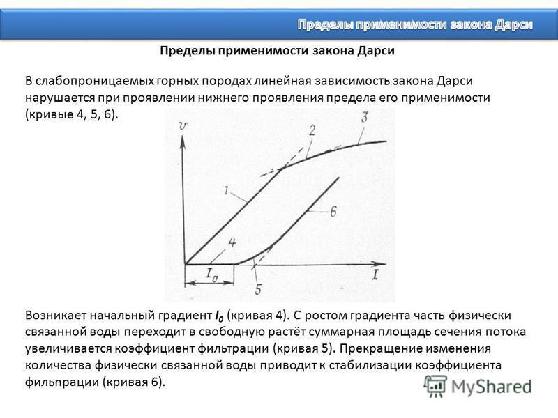 В слабопроницаемых горных породах линейная зависимость закона Дарси нарушается при проявлении нижнего проявления предела его применимости (кривые 4, 5, 6). Возникает начальный градиент I 0 (кривая 4). С ростом градиента часть физически связанной воды