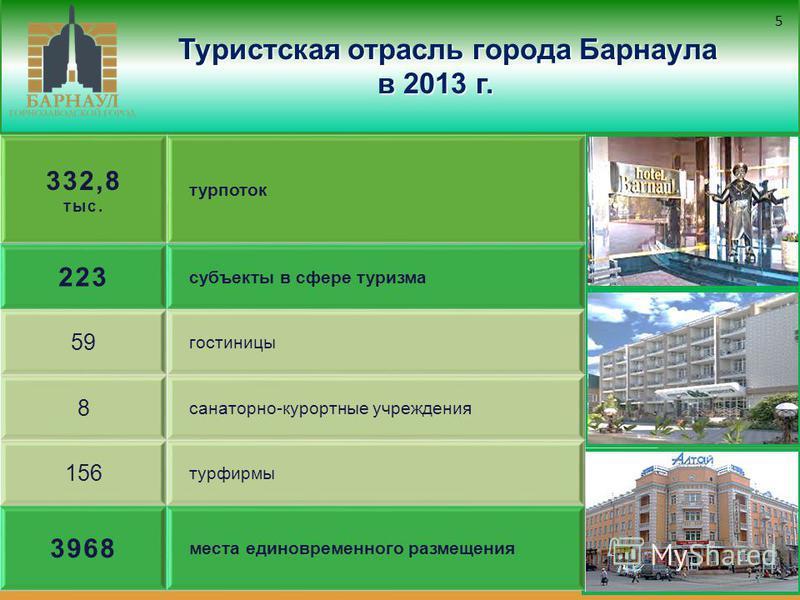 332,8 тыс. турпоток 223 субъекты в сфере туризма 59 гостиницы 8 санаторно-курортные учреждения 156 турфирмы 3968 места единовременного размещения 5
