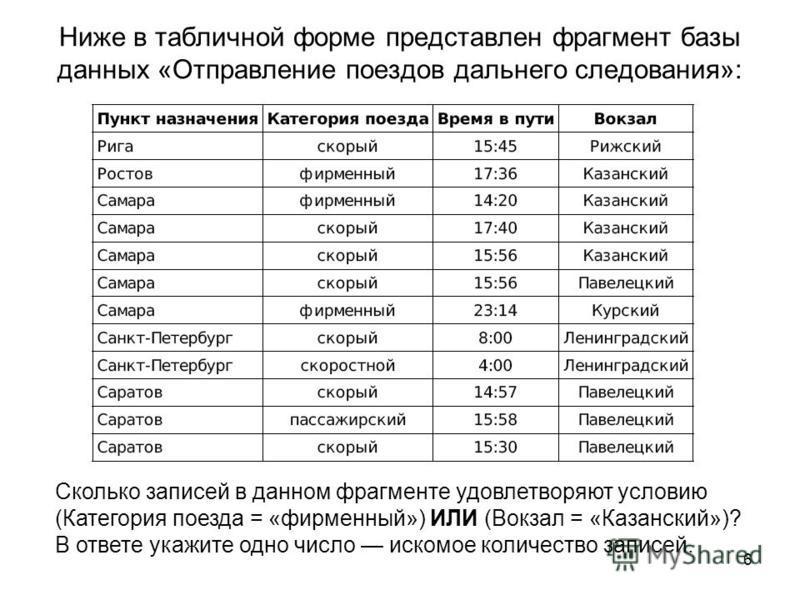 6 Ниже в табличной форме представлен фрагмент базы данных «Отправление поездов дальнего следования»: Сколько записей в данном фрагменте удовлетворяют условию (Категория поезда = «фирменный») ИЛИ (Вокзал = «Казанский»)? В ответе укажите одно число иск