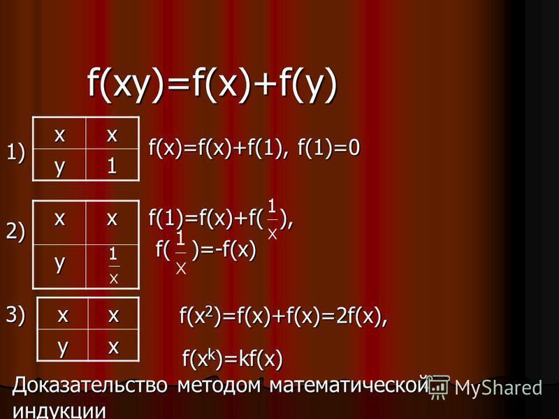 f(xy)= f(x)+f(y)