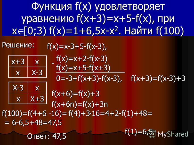 Найти функцию f(k),если f(1)=2 и для любых натуральных чисел n и k выполняется равенство f(n+k)=f(n). f(k ). (СУПЕР РЕПЕТИТОР 2007) Найти функцию f(k),если f(1)=2 и для любых натуральных чисел n и k выполняется равенство f(n+k)=f(n). f(k ). (СУПЕР РЕ