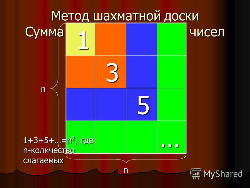 Функция f(x) удовлетворяет уравнению f(x+3)=x+5-f(x), при x [0;3) f(x)=1+6,5x-x 2. Найти f(100) Решение: x+3 xxX-3 X-3xxX+3 f(x)=x+2-f(x-3) f(x)=x+2-f(x-3) _________________ - f(x)=x-3+5-f(x-3), 0=-3+f(x+3)-f(x-3), f(x+6)=f(x)+3 f(100)=f(4+6. 16)= От