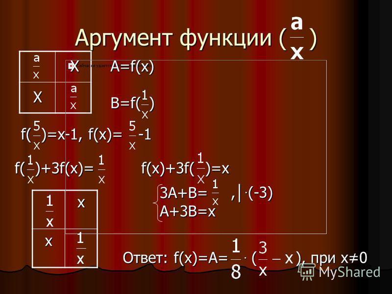 Аргумент функции (a-x) 1-xxx1-x f(4-x)=2-3x, f(x)= 2f(1-x)+f(x)=(1-x) 2 2f(x)+f(1-x)=x 2 2A+B=x 2 A+2B=(1-x) 2,. (-2) Ответ: f(x)=A=. (x 2 +2x-1) 2-3(4-x), f(x)=3x-10 A=f(x)B=f(1-x) a-xx x-a-x xa-x