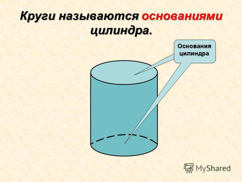 Круги называются основаниями цилиндра. Основания цилиндра цилиндра