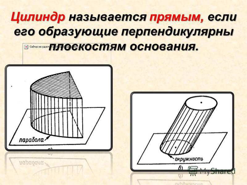Цилиндр называется прямым, если его образующие перпендикулярны плоскостям основания.