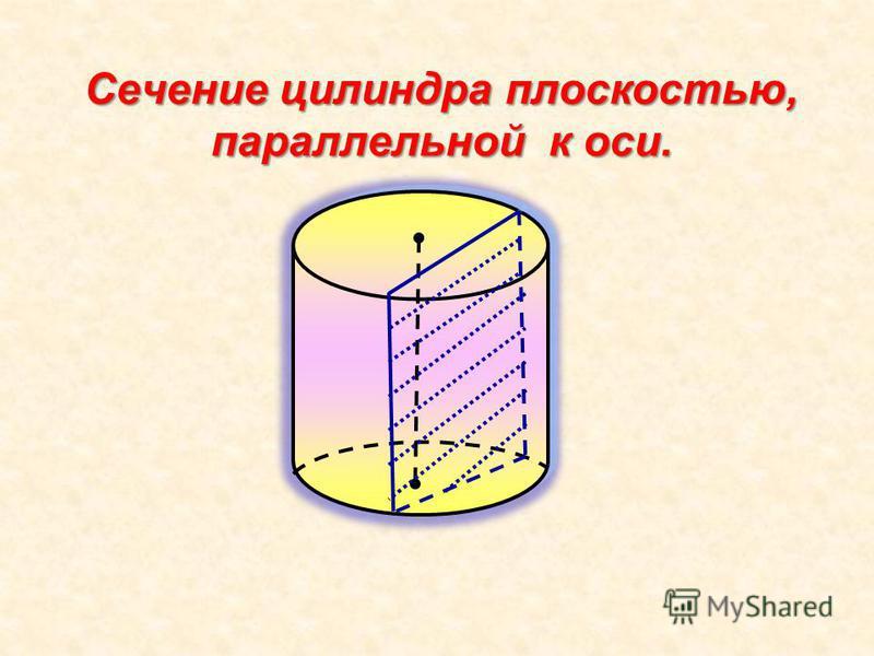 Сечение цилиндра плоскостью, параллельной к оси.