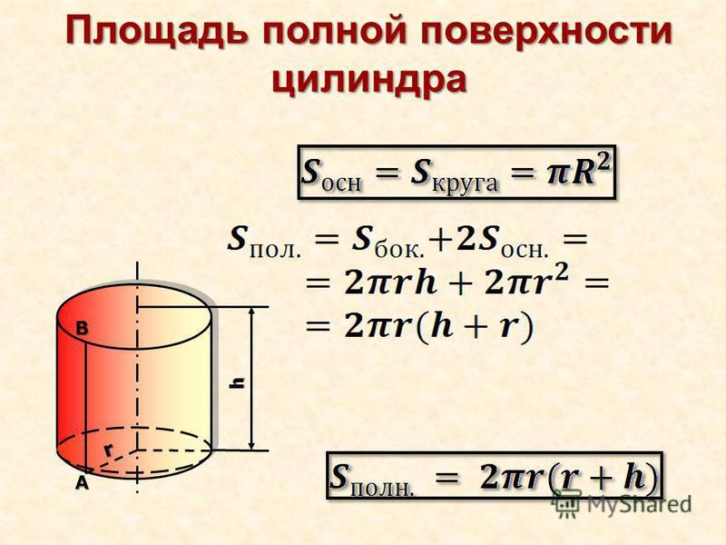 B A r h Площадь полной поверхности цилиндра