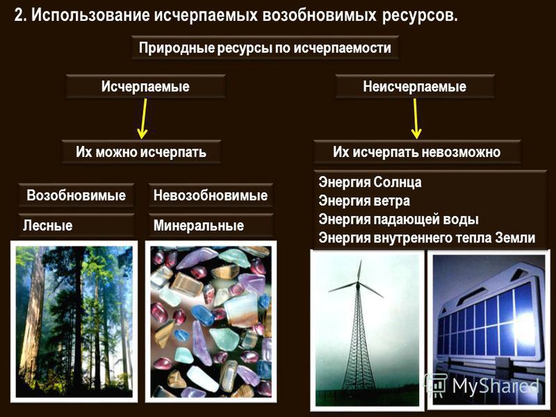 2. Использование исчерпаемых возобновимых ресурсов. Природные ресурсы по исчерпаемости Исчерпаемые Неисчерпаемые Их исчерпать невозможно Их можно исчерпать Возобновимые Невозобновимые Энергия Солнца Энергия ветра Энергия падающей воды Энергия внутрен