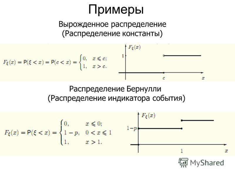 Примеры Вырожденное распределение (Распределение константы) Распределение Бернулли (Распределение индикатора события)