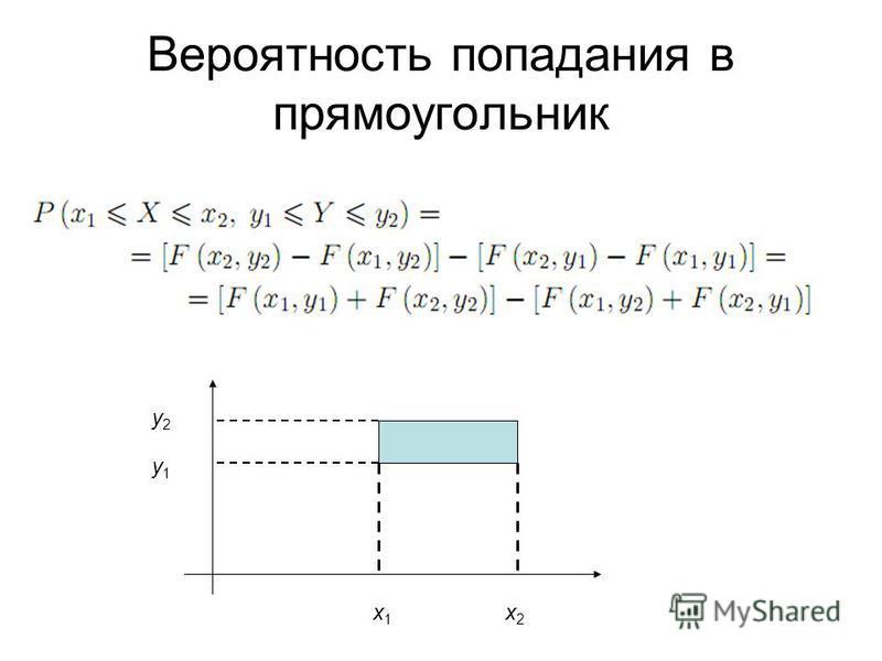 Вероятность попадания в прямоугольник x1x1 x2x2 y1y1 y2y2