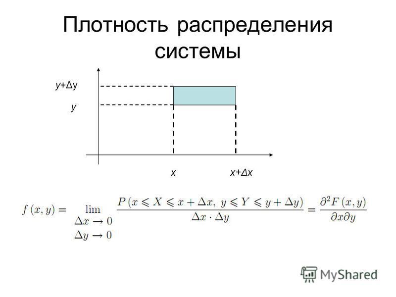 Плотность распределения системы xx+Δx y y+Δyy+Δy