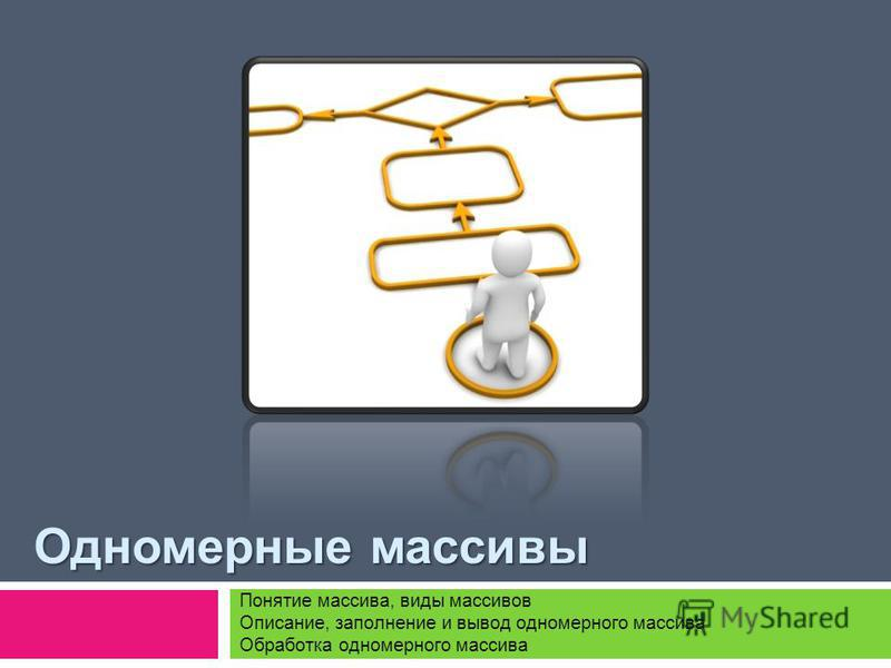 Одномерные массивы Понятие массива, виды массивов Описание, заполнение и вывод одномерного массива Обработка одномерного массива